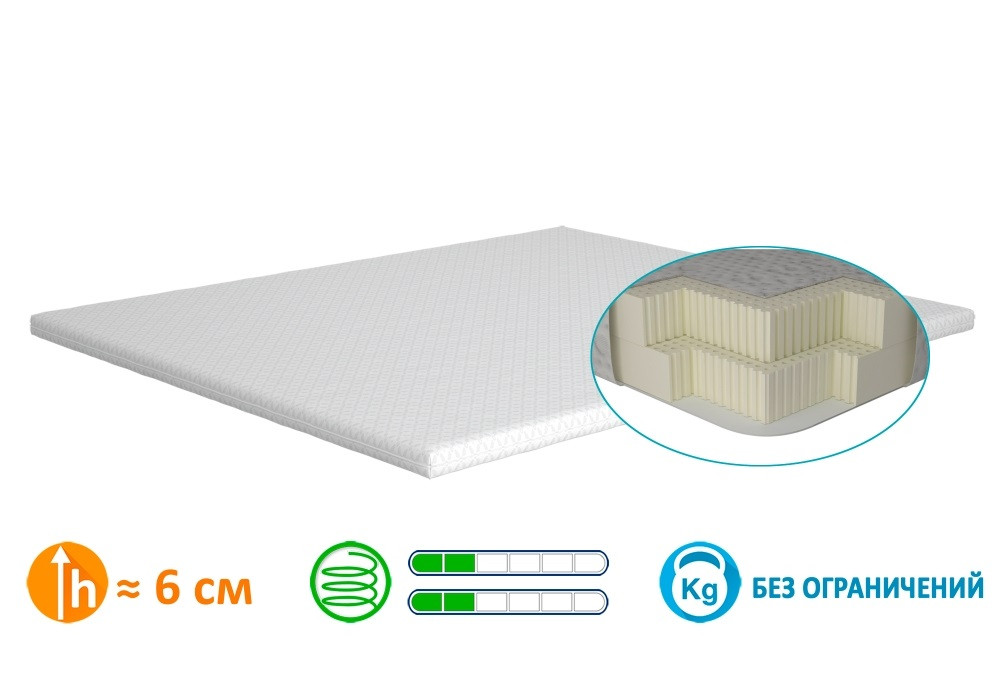 Тонкий матрас Matro-Roll Ultra Flex 135x190 см (7802)