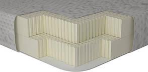 Тонкий матрас Matro-Roll Ultra Flex 95x180 см (8144), фото 2