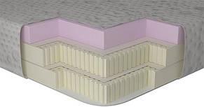 Тонкий матрас Matro-Roll Memotex 145x190 см (7816), фото 2