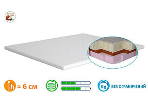Тонкий матрас Matro-Roll Memotex Kokos 95x180 см (8372), фото 2