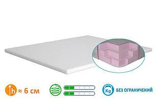 Тонкий матрас Matro-Roll Memotex Advance 140x200 см (7819), фото 2