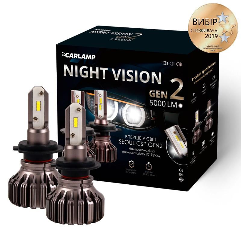 Світлодіодні автолампи H7 Carlamp Led Night Vision Gen2 5000 5500 Lm K (NVGH7)