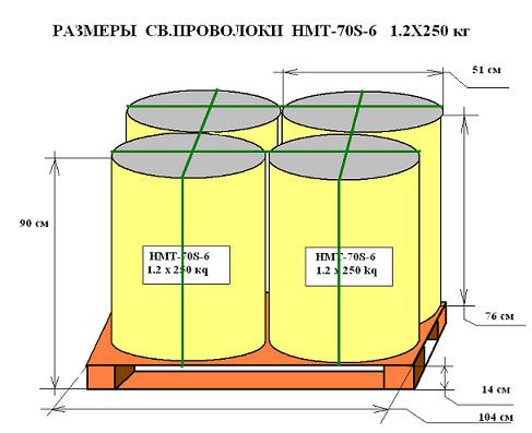 Сварочная проволока омедненная  (1,2мм) св08г2с Drum Pack 250 кг