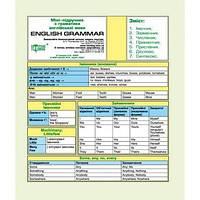 Англійська мова Граматика