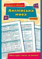 Англійська мова 7-11 кл Довідник у таблицях