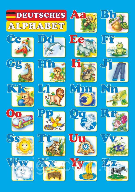 Німецький алфавіт двосторонній