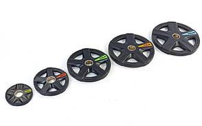 Набір поліуретанових олімпійських дисків (блінов) 80 кг TA-5335