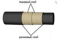 Рукава напорные с текстильным усилением