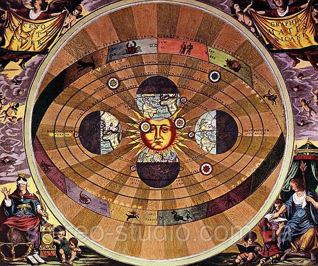 Старинная карта Знаки Зодиака