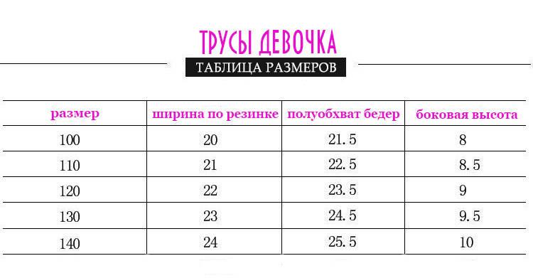 Набір з 3 трусиків для дівчинки, арт. ТД09 зростання 130, фото 2
