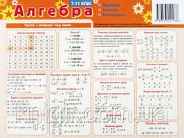 Алгебра 7-11 класи Картка-підказка 200*150