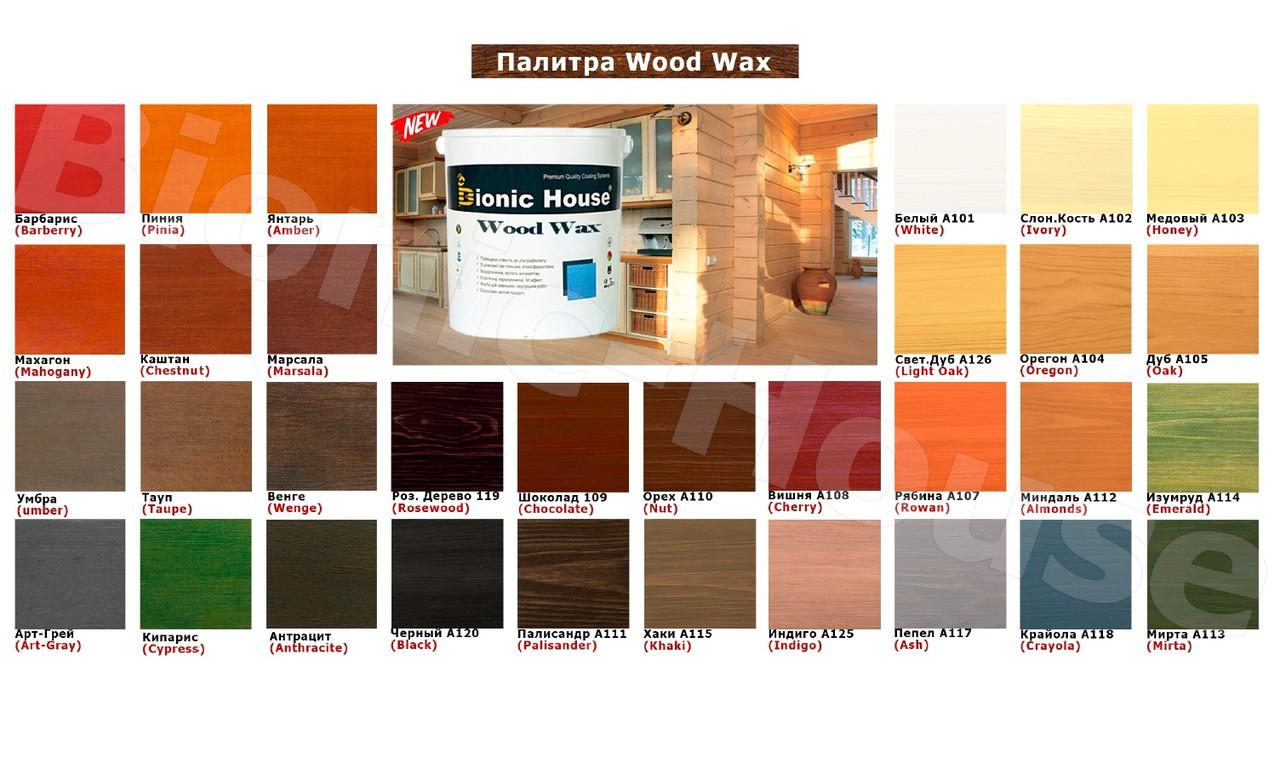 """Віск для дерева """"WOOD WAX"""" (1 л). Рідкий віск для меблів та дерев'яних поверхонь. Bionic House (Біонік)"""
