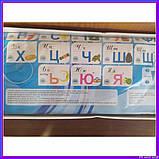 """Обуающий плакат для дітей """"Кмітлива абетка"""" укр 7027, фото 2"""