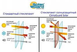Стеклопакет однокамерный мультифункциональный Solar HP