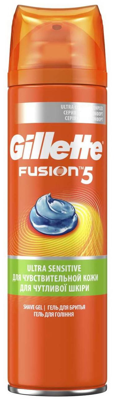 Гель Gillette Fusion для бритья 200 мл Sensitive чувствительный