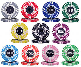 """Пробный набор керамических фишек """"Poker Style"""""""