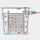 Фильтр прудовый SunSun CBF 350-UV, для пруда до 12 000 л., фото 8