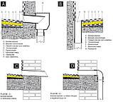 Воронка ТПЕ Impertek 65*100 L425 мм переливная парапетная для битумных кровель, фото 3