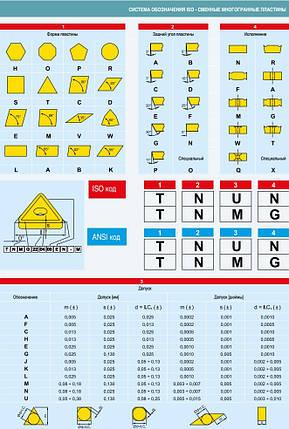 WNMG080408 YBG205 ZCC.CT Твердосплавна пластина для токарного різця, фото 2