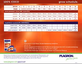Удобрения для кокосового субстрата Plagron Cocos А и B  5л, фото 2
