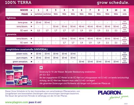 Удобрение для гидропоники Plagron Terra Grow 100 ml, фото 2