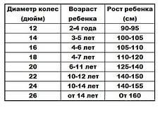 """ВЕЛОСИПЕД 20"""" FORMULA FLOWER 2020 на рост от 120см, фото 3"""