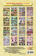 НУШ Плакати. Мистецтво України. Наочність для 1–4 класів 16 шт. 670х970 мм О901725У