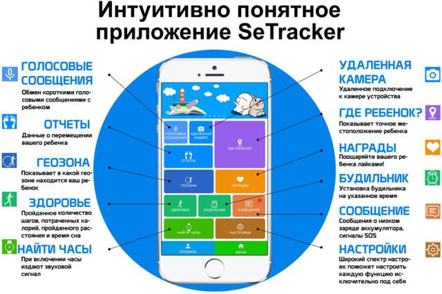 Бесплатное приложение SeTracker