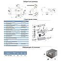 Канализационная насосная станция LEO 3.0 0.6кВт Hmax 8,5м Qmax 110л/мин (776912), фото 2