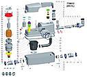 Канализационная насосная станция LEO 3.0 0.6кВт Hmax 8,5м Qmax 110л/мин (776912), фото 3