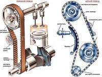 Газораспределительный механизм, устройство и назначение