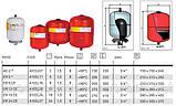 Расширительный бак газового котла Elbi ERCE-50, фото 2