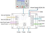 Контролер Trocen AWC708S СО2 лазерних верстатів, фото 5