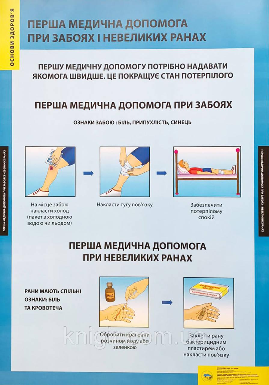 Перша медична допомога при забоях та невеликих ранах (95х70 см) Основи здоров я 1-4 кл