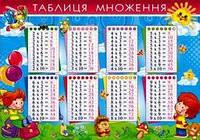 Таблиця множення Пм-18