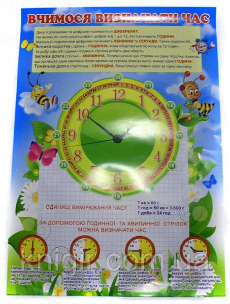Визначаємо час (48х68 см)