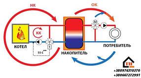 Теплоаккумулирующий бак Альтеп TAU0 на 1500 литров с утеплителем, фото 2