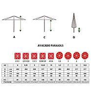 Зонт профессиональный The Umbrella House 300/8 см AVACADO, фото 9
