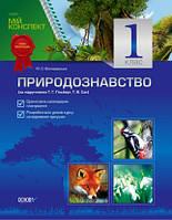 Природознавство 1 клас (за підручником Т. Г. Гільберг, Т. В. Сак)