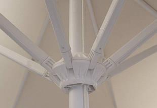 Зонт профессиональный прямоугольный The Umbrella House 300x400/8 см AVACADO, фото 3