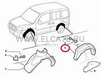 Подкрылок задний правый Doblo 2005-2011 51755109 (51766057)