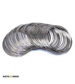 Нихромовая проволока Х20Н80 0,1 мм