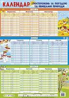 Календар спостережень за погодою та явищами природи (В2)