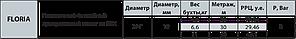 """Шланг для полива Rudes """"Floria"""" 3/4"""" L20, фото 2"""