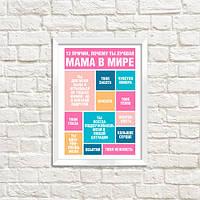 Постер в рамке А4 Почему ты лучшая мама оригинальный подарок прикольный