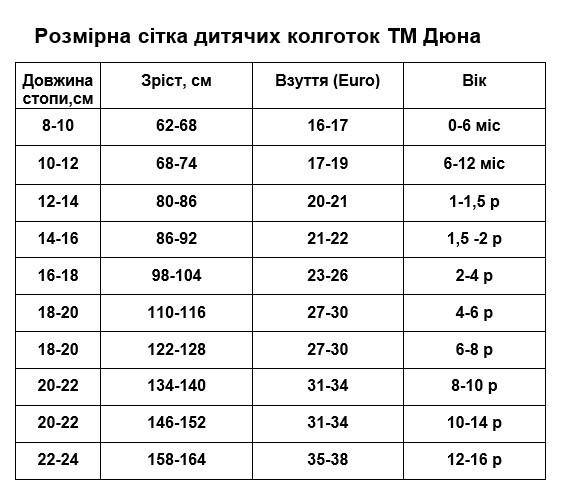 Таблица размеров Детские колготки