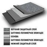 Євроруберойд Бікроеласт ХКП 4,0 сланець сірий 10м*1м, фото 2
