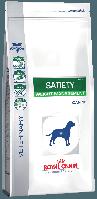 Диета для собак склонных к избыточному весу Royal Canin  Veterinary Diet Satiety Weight Management