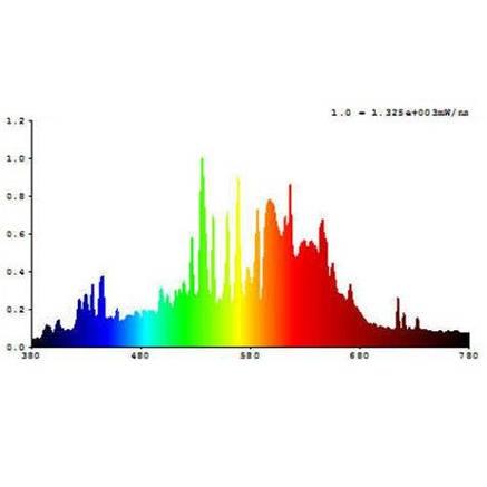 Фитолампа  CMH Lumii Solar Pro 315W 3200K, фото 2