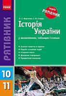 Історія України 10-11кл. Рятівник у визначеннях і таблицях